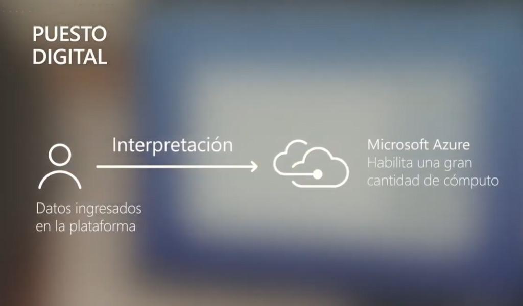 Customer case: Ecopetrol -  Microsoft