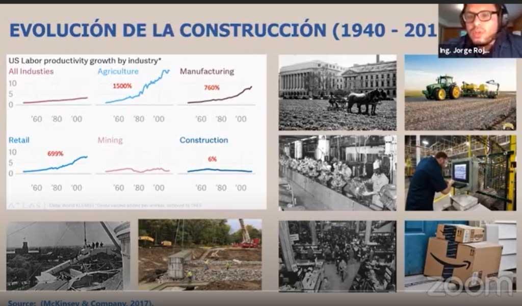 Industria 4.0 en la Construcción