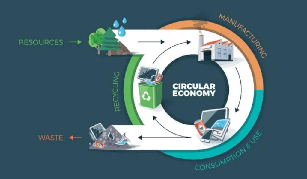 Estrategia y: ¿que significa la circularidad para la fabricación?